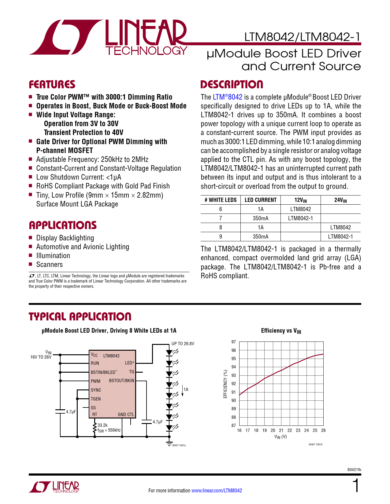 Datasheet LTM8042, LTM8042-1 Analog Devices