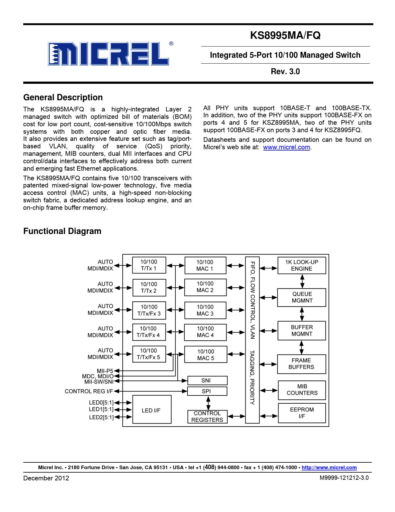 Datasheet KS8995MA, KS8995FQ Microchip