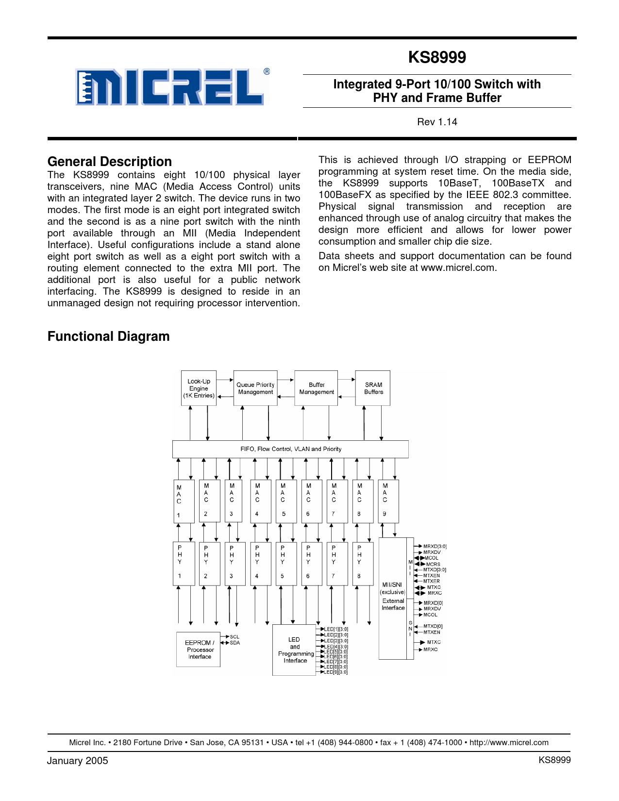 Datasheet KSZ8999 Microchip