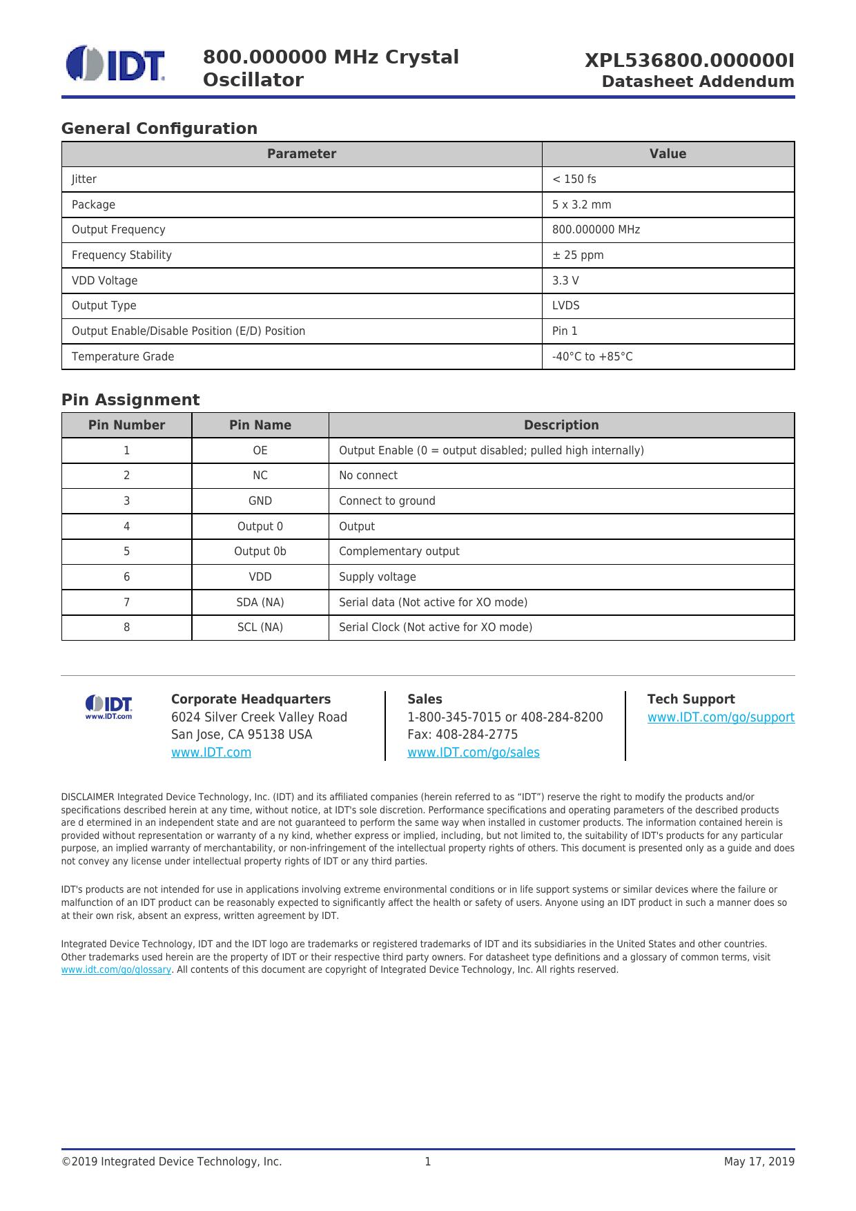 Datasheet Addendum XPL536800.000000I IDT