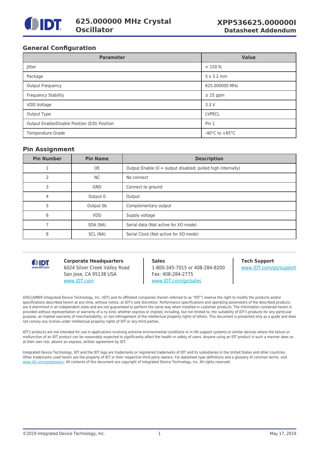 Datasheet Addendum XPP536625.000000I IDT, Revision: 20190520
