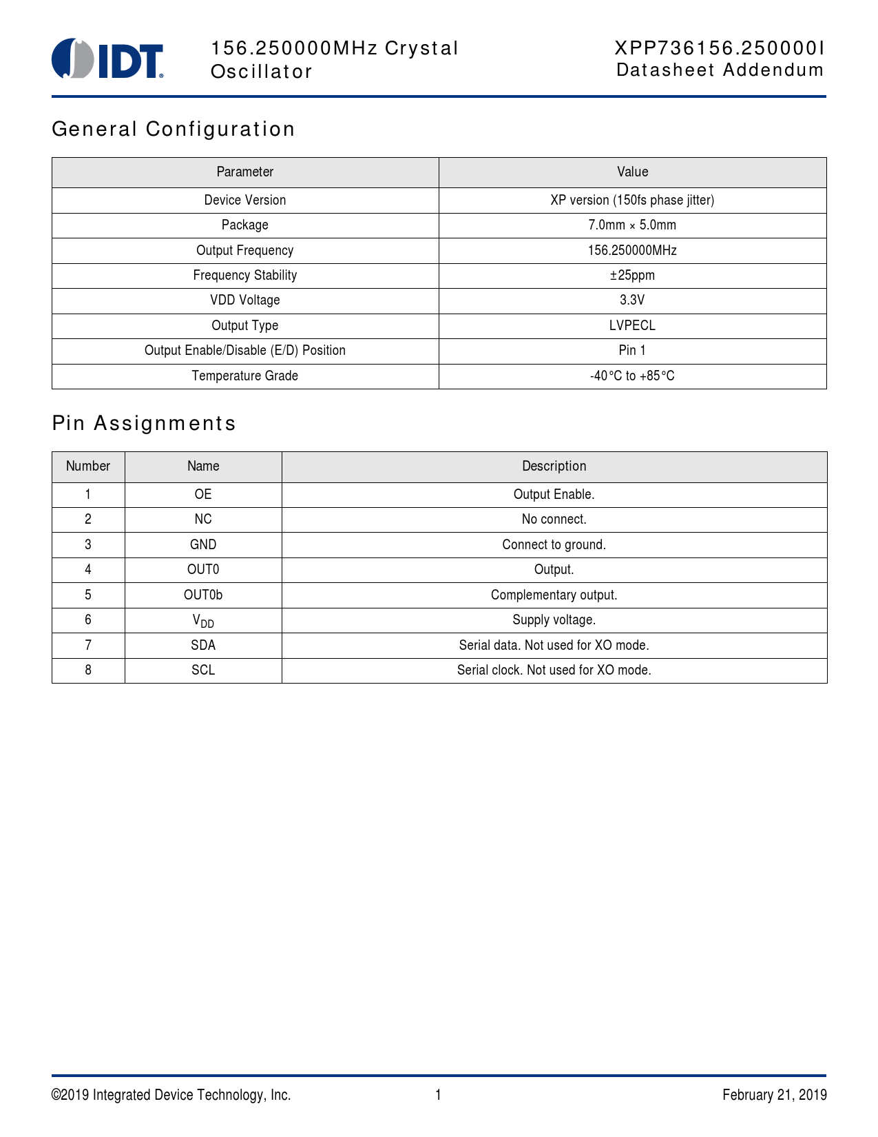 Datasheet Addendum XPP736156.250000I IDT, Revision: 20190228