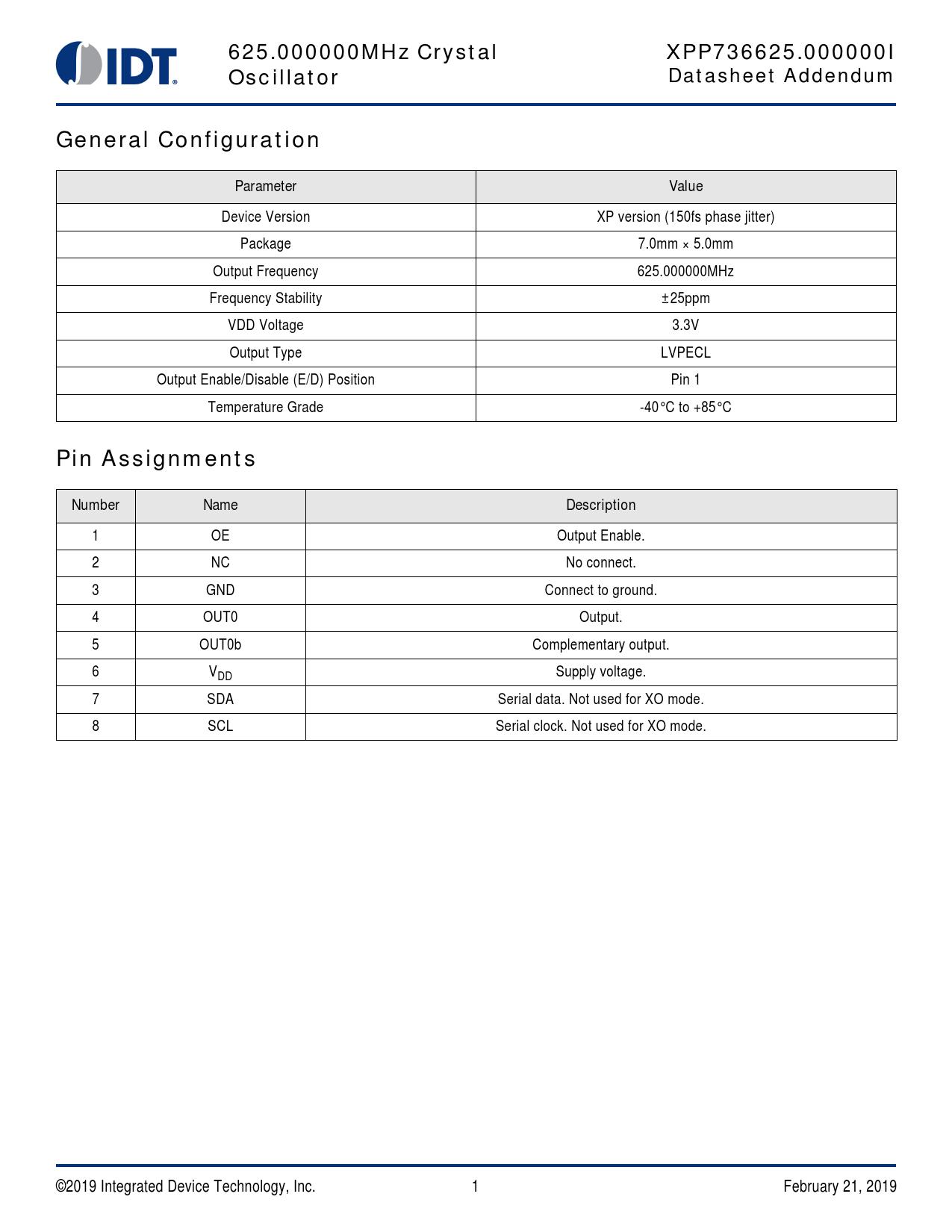 Datasheet Addendum XPP736625.000000I IDT, Revision: 20190221