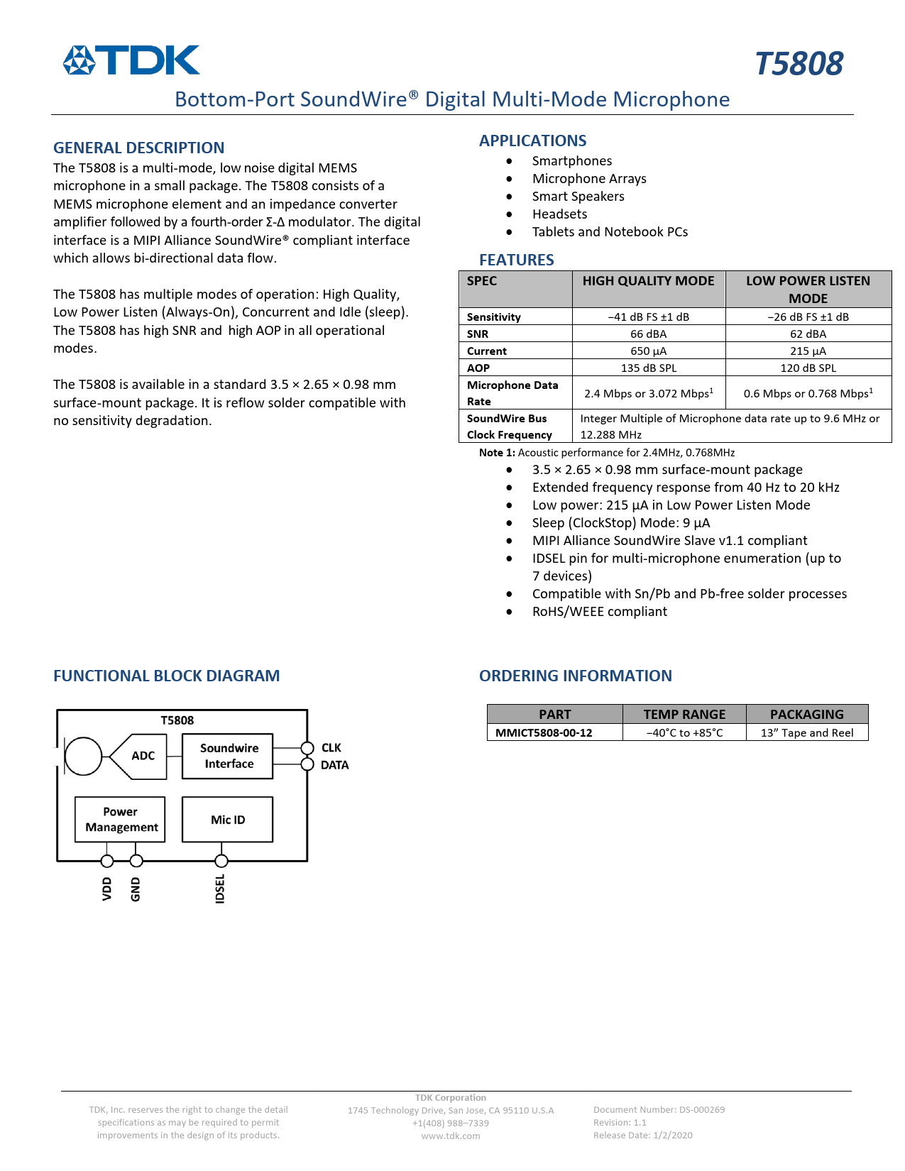 Datasheet T5808 TDK