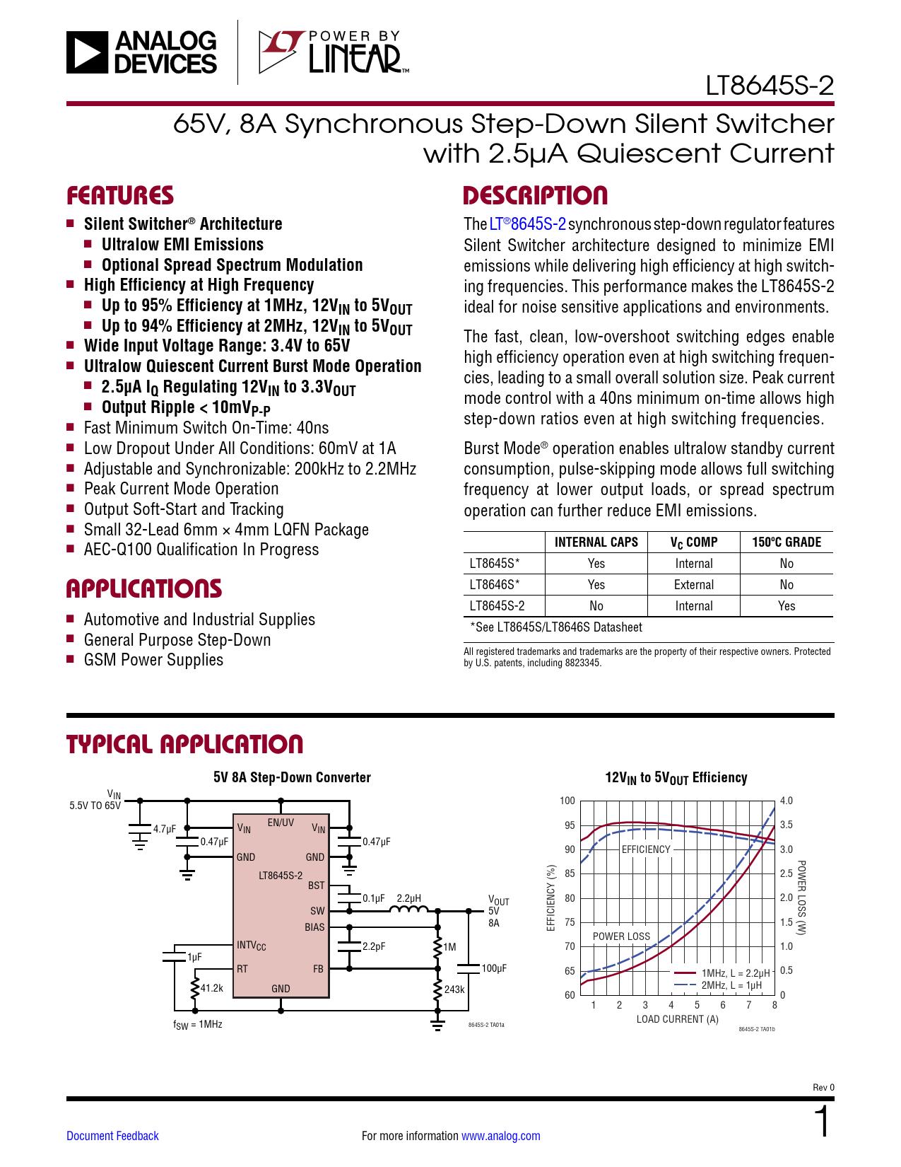 Datasheet LT8645S-2 Analog Devices