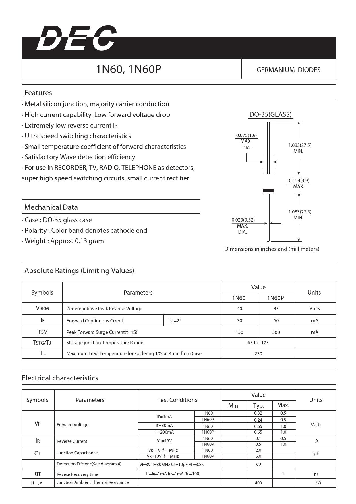 Datasheet 1N60, 1N60P DEC