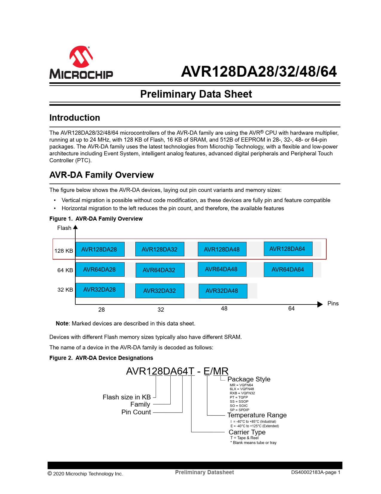 Preliminary Datasheet AVR128DA28, AVR128DA32, AVR128DA48, AVR128DA64 Microchip