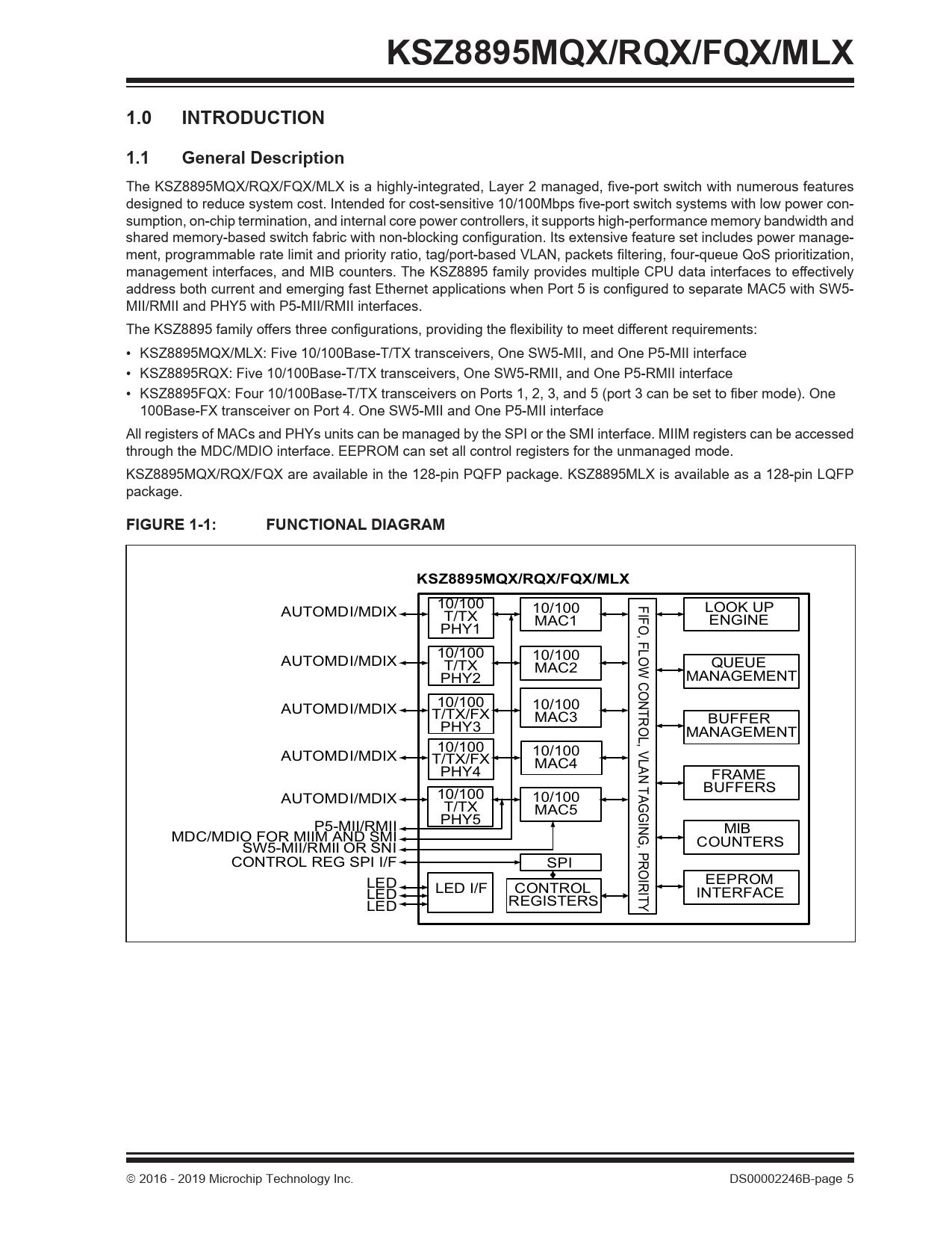 KSZ8895MQX/RQX/FQX/MLX 1.0 INTRODUCTION 1.1 General Description FIGURE 1-1: FUNCTIONAL DIAGRAM