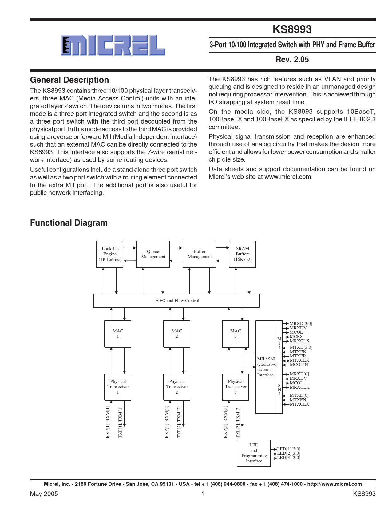 Datasheet KSZ8993 Microchip