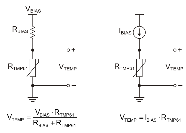 As a resistive component, the thermistor can be driven using a voltage source (left) or current source (right) In practice, most voltage-driven circuits use a ratiometric arrangement to cancel the effects of source drift