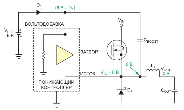 Во многих микросхемах понижающих контроллеров используется плавающий драйвер затворов