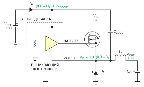 В CCM ток дросселя не прерывается Во время обратного хода, начинающегося с выключения Q1, этот ток поступает от Q1 или D2