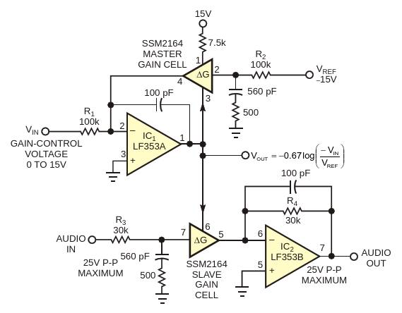You can obtain both a gain-controlled output and a logarithmic output using this configuration
