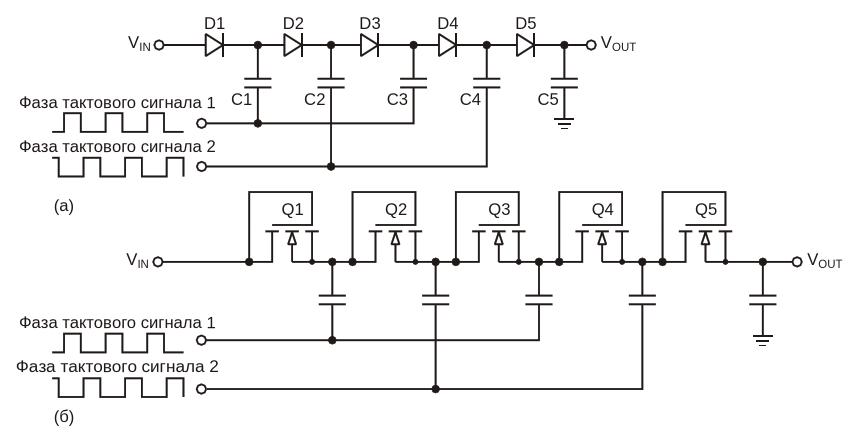 В зарядовом насосе Диксона используются диоды или включенныедиодами МОП- транзисторы