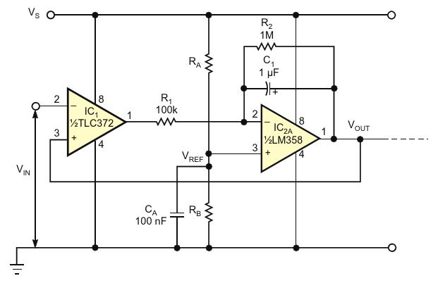 For operation from a single power supply, this version of the peak detector sets a reference voltage via resistors RA and RB
