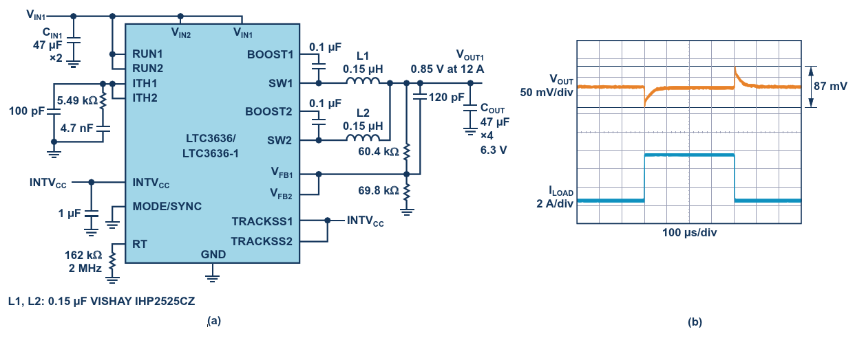 Schematic of a 12 A/0.85 V regulator and load transient.(a) Schematic of LTC3636 (b) Load Transient (2 A to 6 A, VIN = 3.3 V)