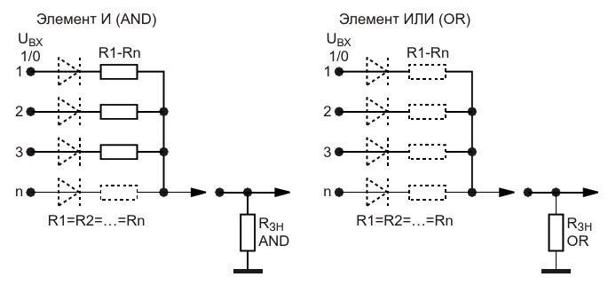 Входные цепи элементов «И» и «ИЛИ»