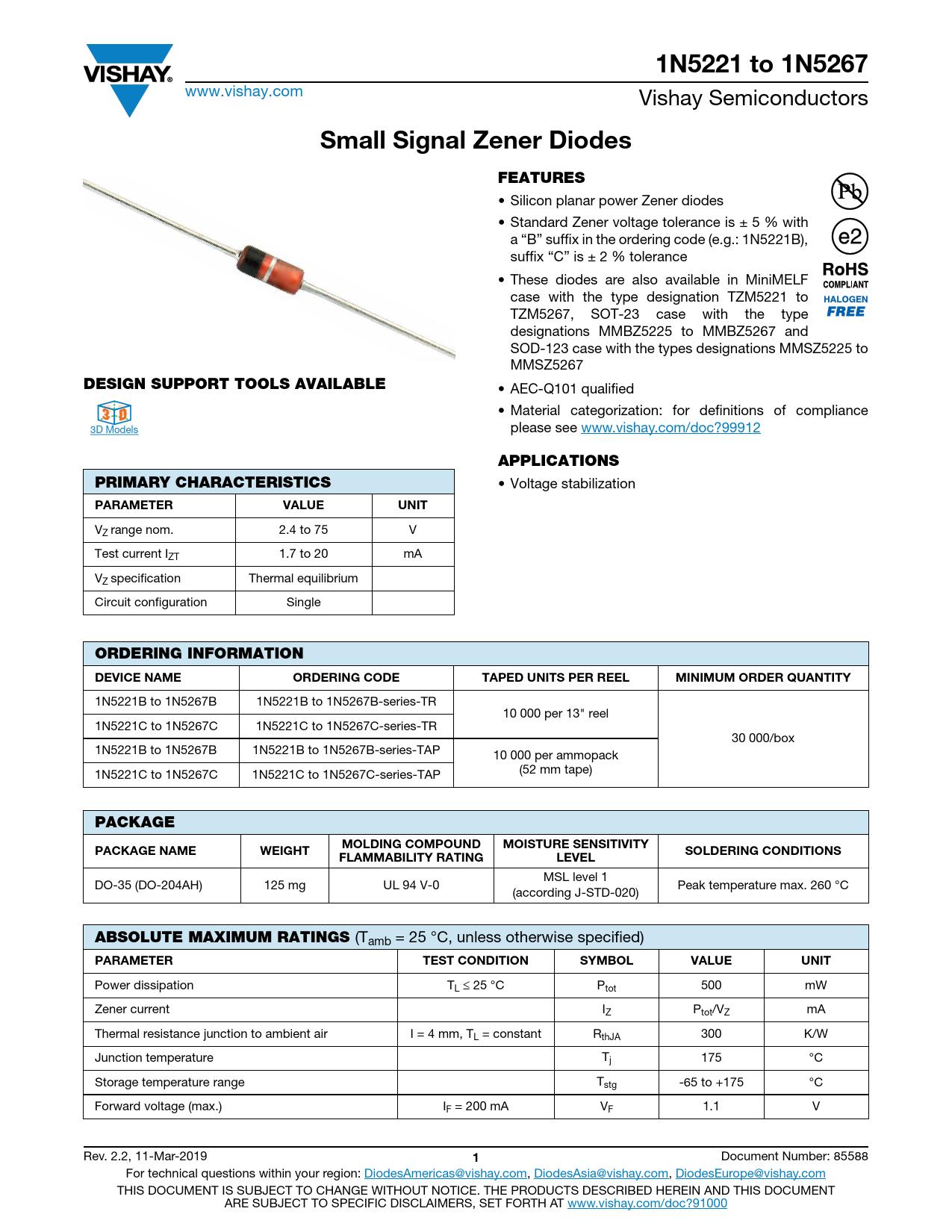 Datasheet 1N5230 - 1N5267 Vishay, Revision: 2.2