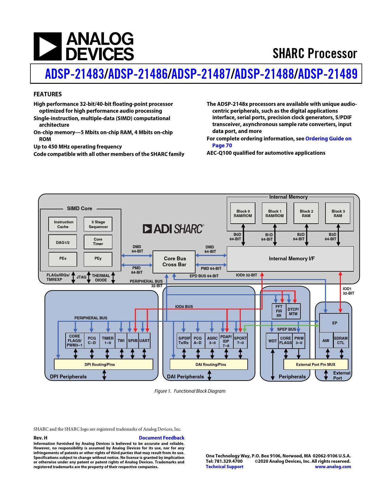 Datasheet ADSP-21483, ADSP-21486, ADSP-21487, ADSP-21488, ADSP-21489 Analog Devices, Версия: H