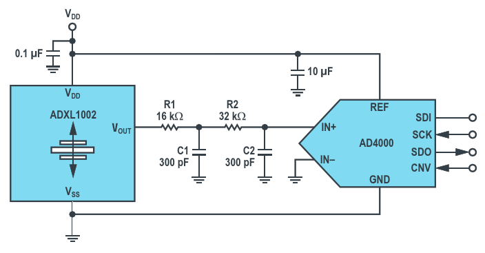 Example circuit for the ADXL1002