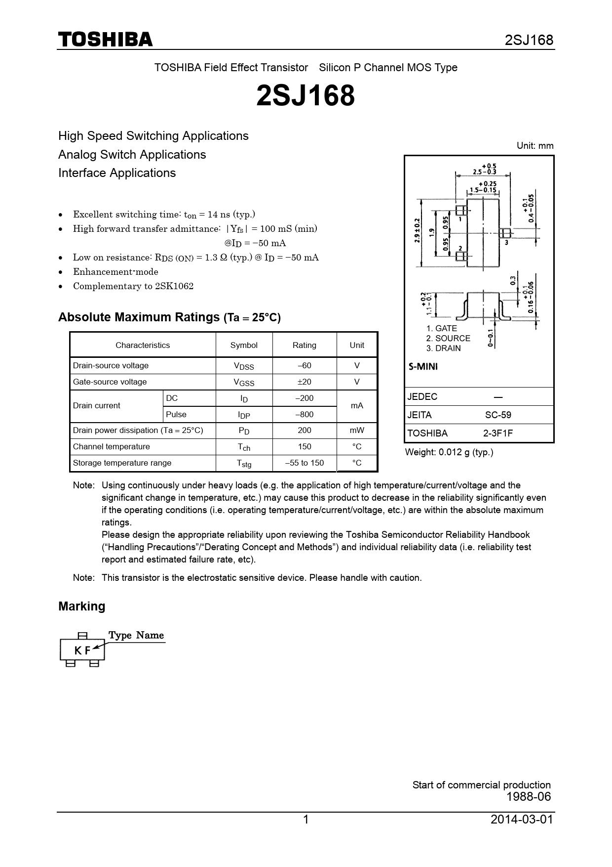 Datasheet 2SJ168 Toshiba