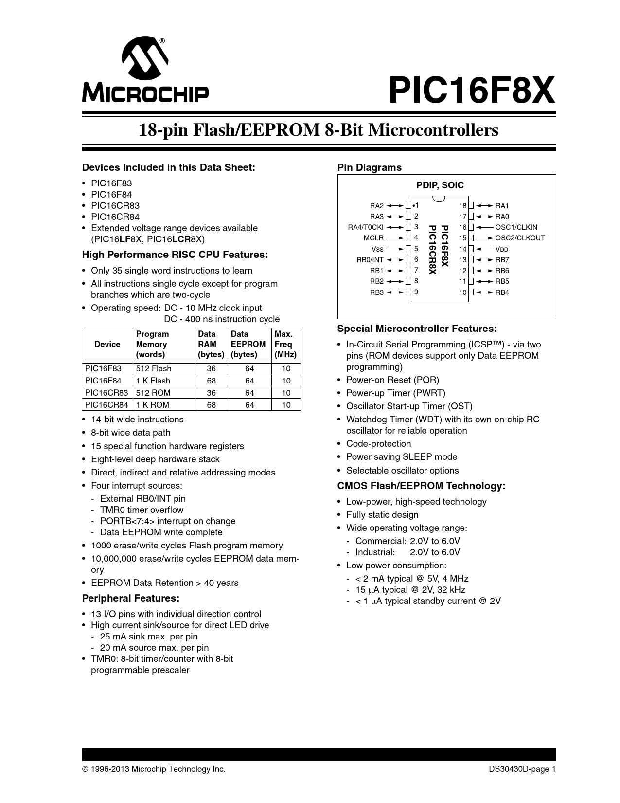 Datasheet PIC16F8X: PIC16F83, PIC16F84, PIC16CR83, PIC16CR84 Microchip