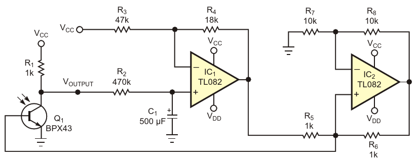 A feedback circuit consisting of a single-pole lowpass active filter and a Howlandsource diverts current from the phototransistor's base to avoid saturation atexcessive background-light levels