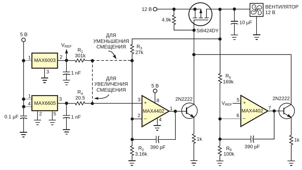 Эта схема вырабатывает непрерывное напряжение управления вентилятором с линейной зависимостью от температуры
