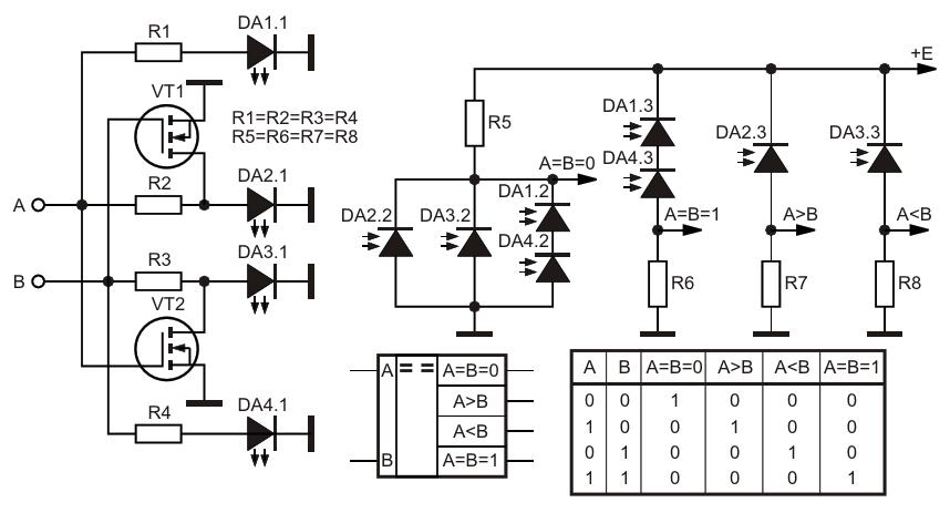 Оптоэлектронный аналитический цифровой компаратор-дешифраторс таблицейистинности