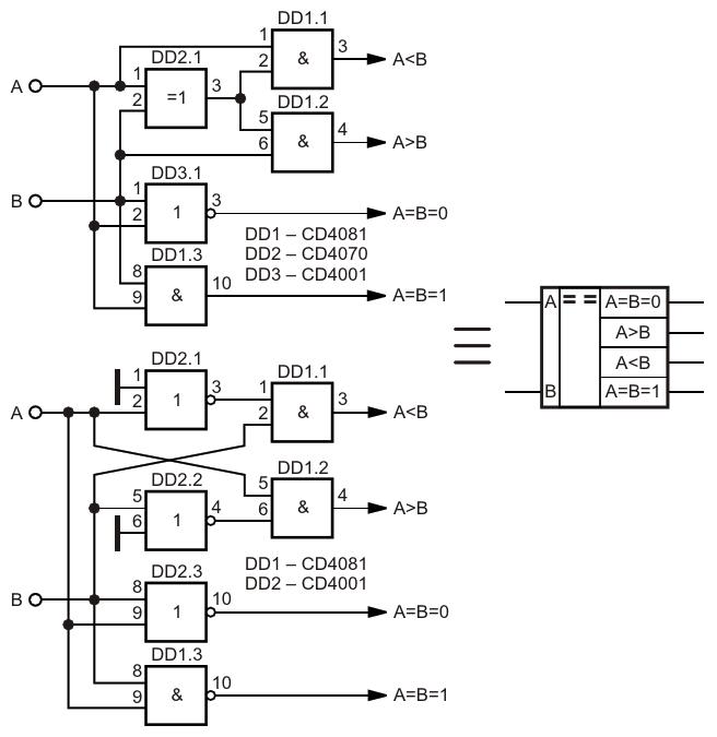Электрические схемы вариантов аналитических цифровыхкомпараторов, выполненных на логических элементах