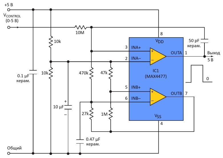 Эта схема преобразует постоянное напряжение 0…5 В в 500-герцовыйШИМ сигнал, пригодный для управления светодиодами