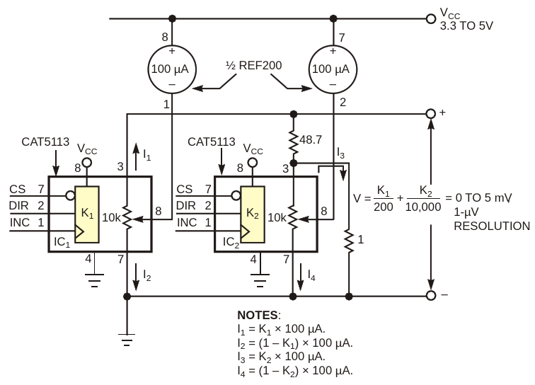 Digitally programmed potentiometers combine to form a novel, microvolt-level DAC