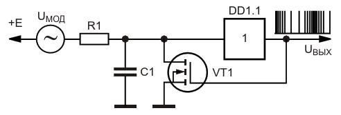 Вариант осуществления частотно-импульсный модуляции сигналов иглообразной формы
