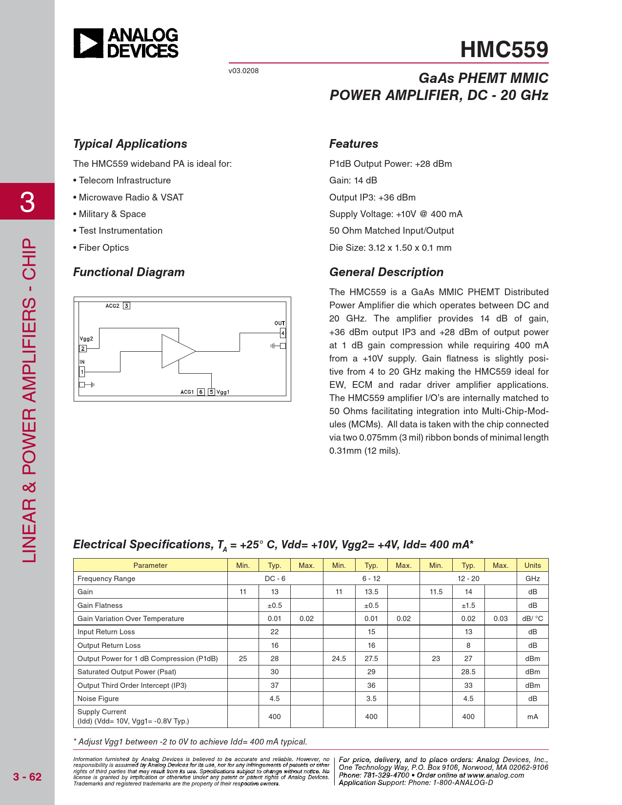 Datasheet HMC559-DIE Analog Devices