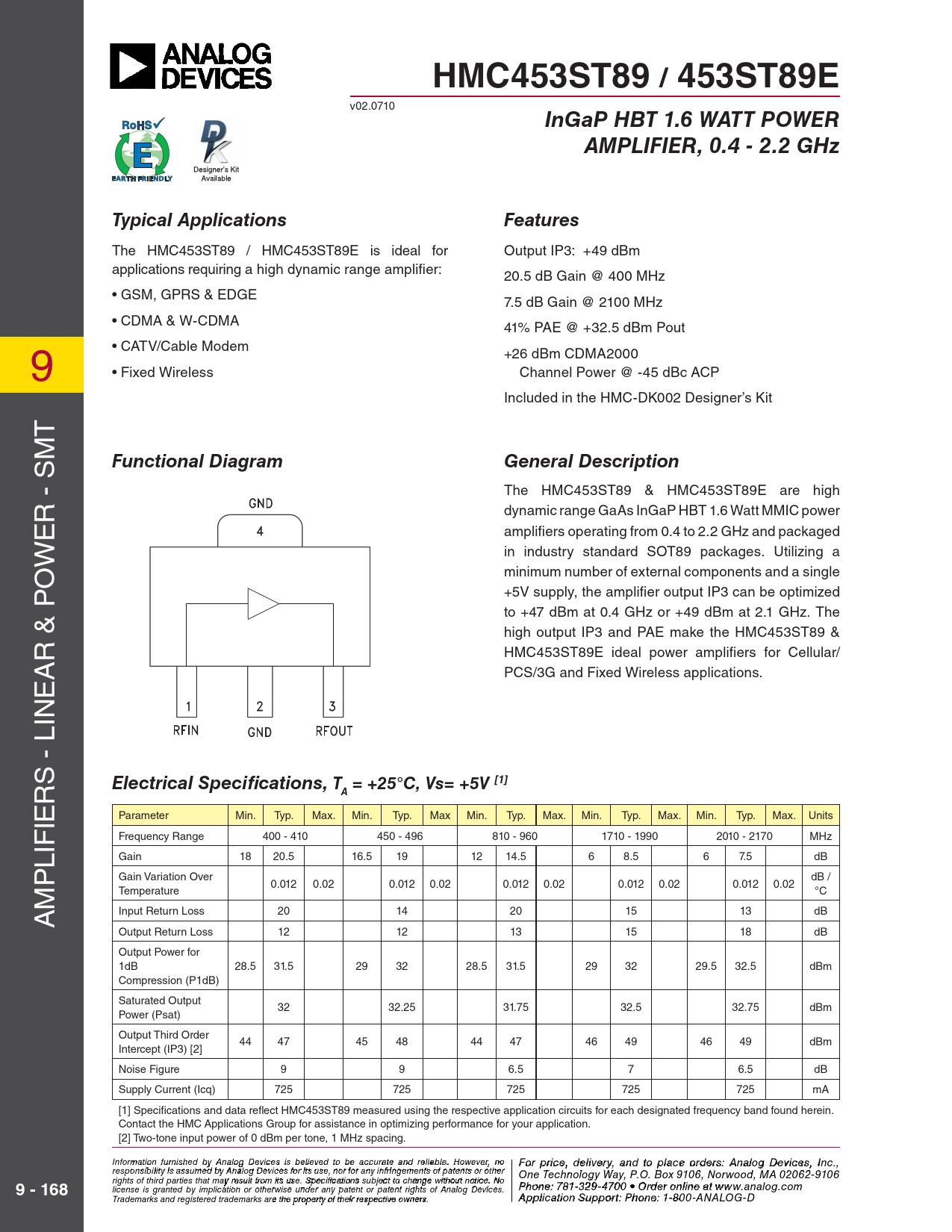 Datasheet HMC453ST89 Analog Devices