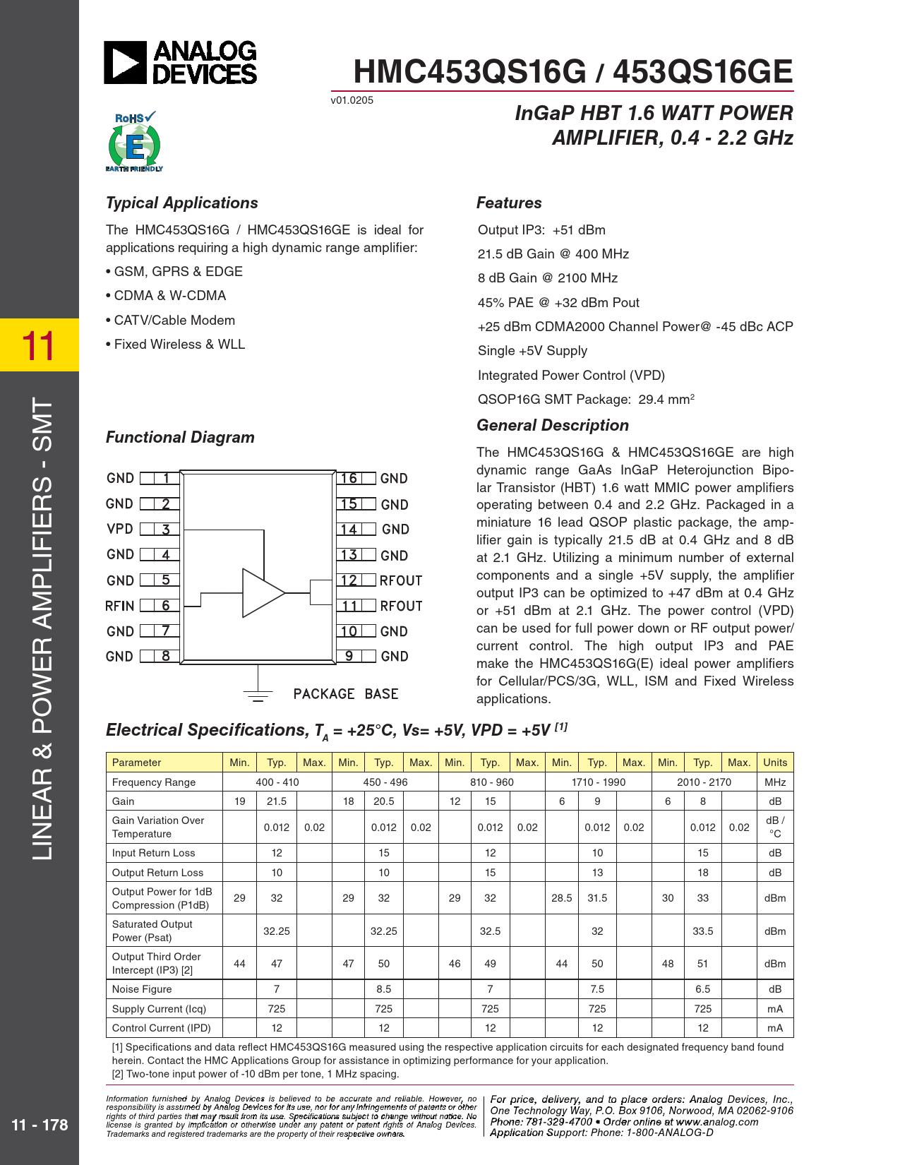 Datasheet HMC453QS16G Analog Devices