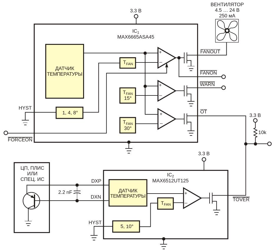 Эта схема обеспечивает управление вентилятором и защиту от перегрева систем и цифровых микросхем, потребляющих большую мощность