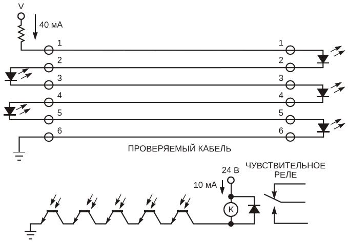 Этот постой метод проверки кабелей позволяет обнаружить не только обрыв, но и короткое замыкание