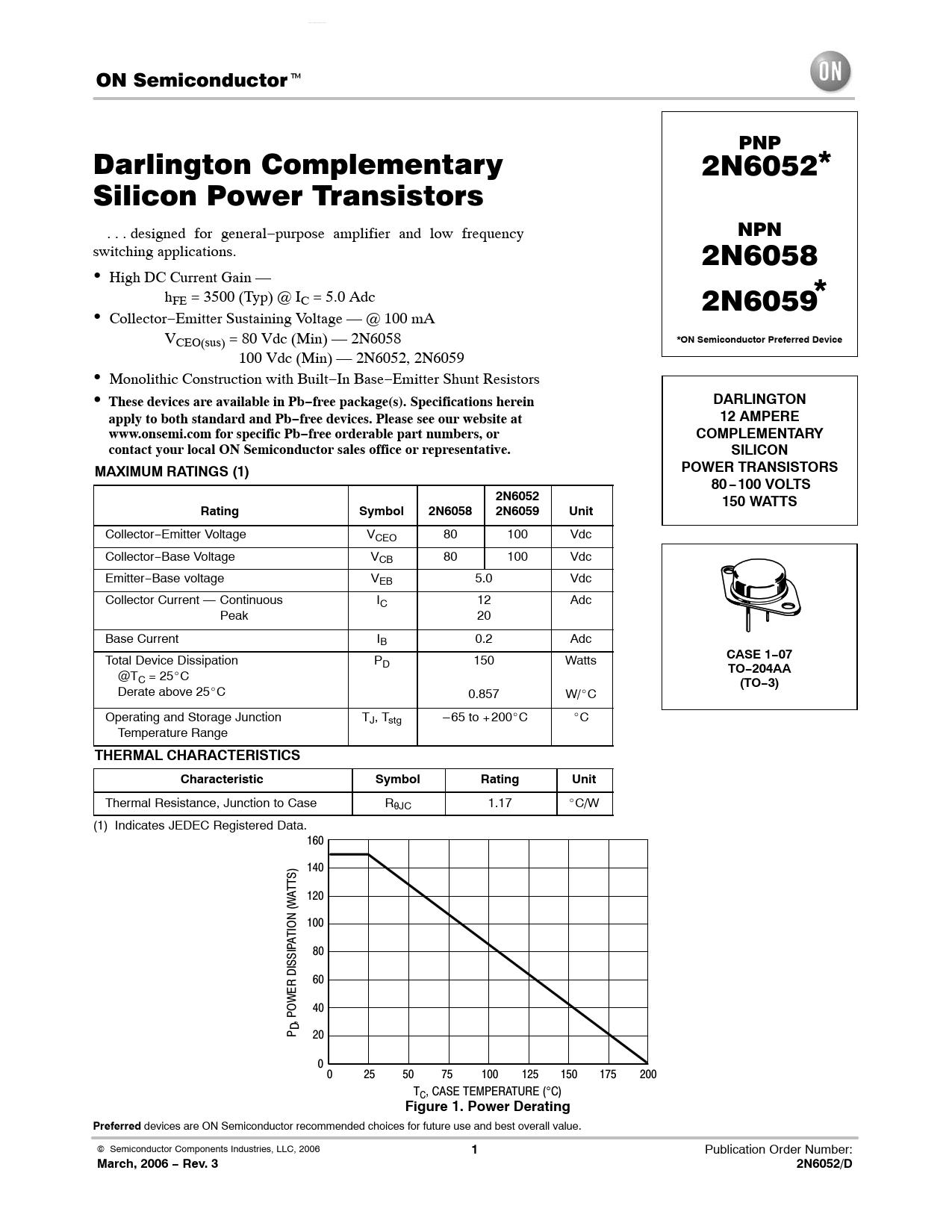 Datasheet 2N6058 ON Semiconductor