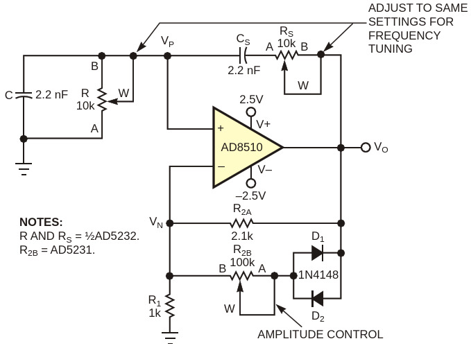 This Wien-bridge oscillator uses digital potentiometers to provide independentsettings of amplitude and frequency