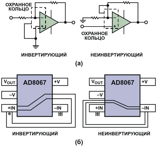 Охранные кольца Схемы подключения (а), разводкадля корпусаSOT-23-5 (б)
