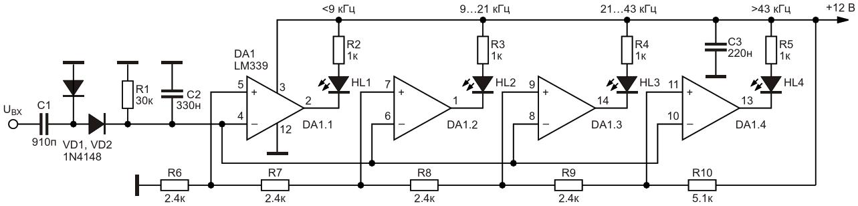 Визуальный индикатор частоты входного сигнала
