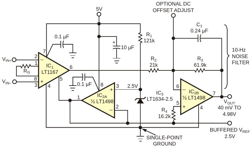 A 2.5 V reference IC provides a stable supply midpoint to configure a single-supply instrumentation amplifier
