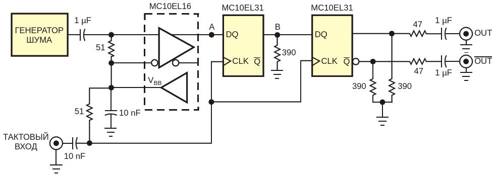Этот генератор формирует истинно случайные битовые последовательности на частотах до 1 ГГц