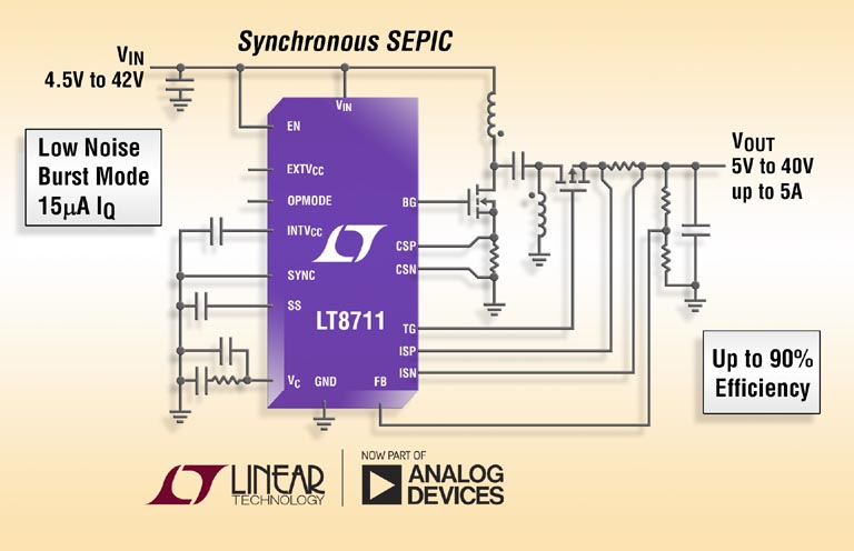 42V Multitopology DC/DC Controller with 15μA IQ Provides Five Converter Topologies at Up to 10A Output Current