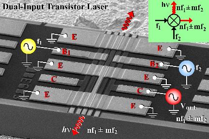 Лазер может работать в качестве транзисторного ключа.