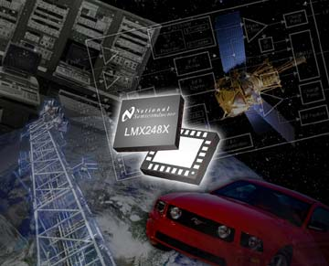 National Semiconductor LMX248x