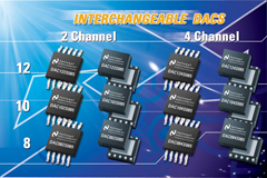 Ultra-Low-Power Digital-to-Analog Converter Family
