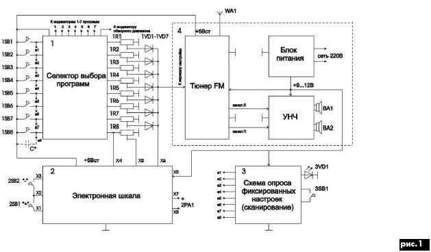 Samsung ck-5385tbr шасси