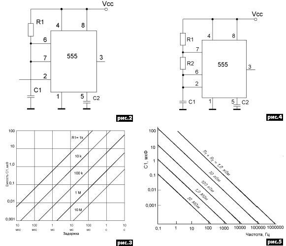 ...длительности t импульса на выходе показан на рис.3. Пример схемы мультивибратора на таймере 555 показан на рис.4.